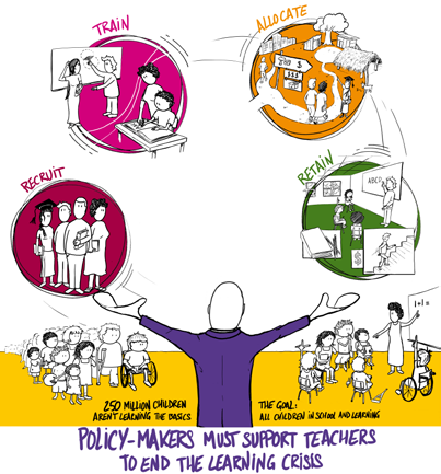 Education for All Global Monitoring Report 0 1 3/4 Four strategies for providing the best teachers Attracting and retaining the best teachers as a means of ending the learning crisis requires a