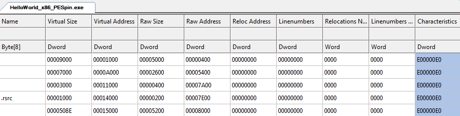 5462 Figure 35: section table of HelloWorld x86