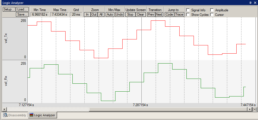 Viewing the CAN Frames with the Logic Analyzer (LA): µvision has a Logic Analyzer (LA). This feature is available using Serial Wire Viewer on a real processor or the simulator. 1.