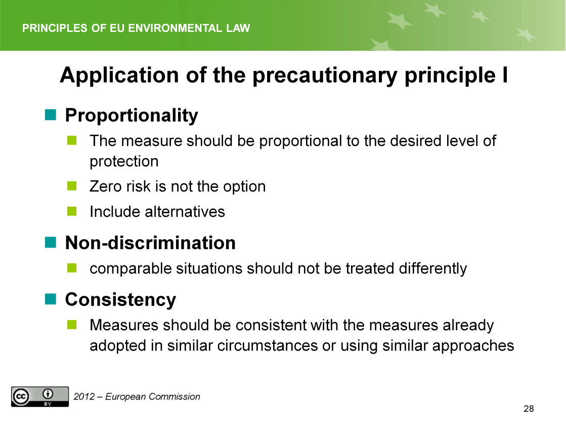 Slide 28 Conditions for the application of the
