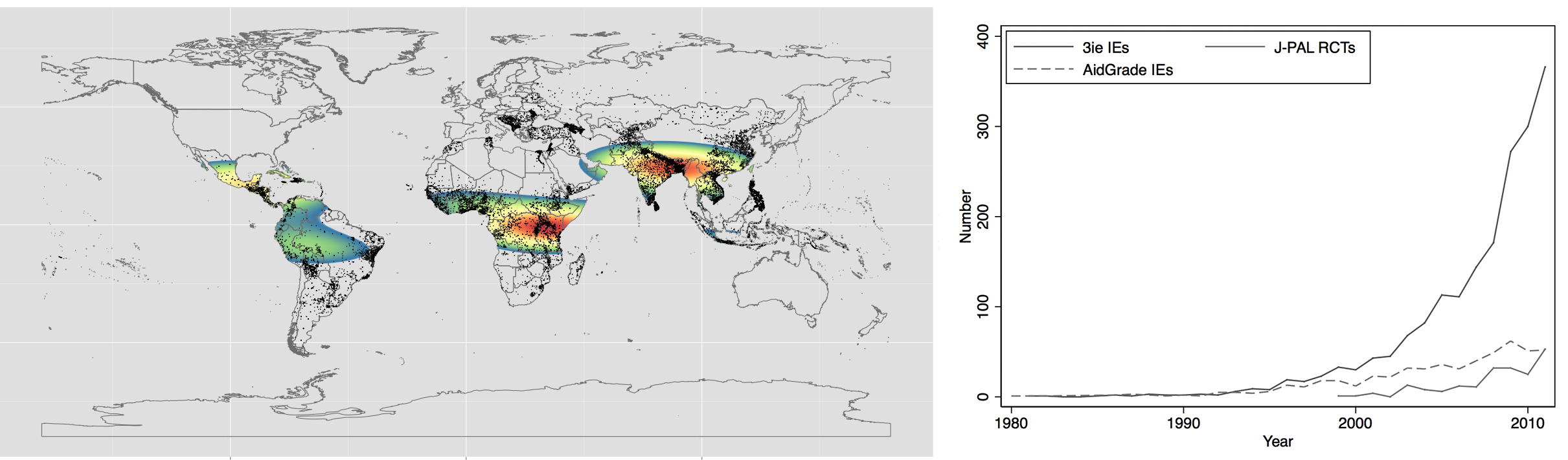 Figure 1: Growth of Impact Evaluations and Location Relative to Programs The figure on the left shows a heat map of the impact evaluations in AidGrade s database overlaid by black dots indicating