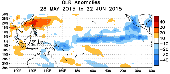 Tropical OLR and Wind Anomalies During the Last 30 Days Negative OLR anomalies (enhanced