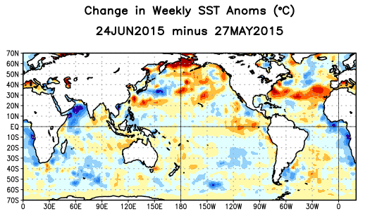 Change in Weekly SST Departures over the Last Four Weeks During the last four