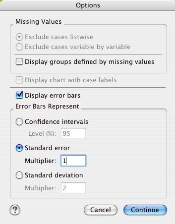 charts without error bars. Choose Standard error, with a multiplier of 1. Click Continue and OK to produce the graph.