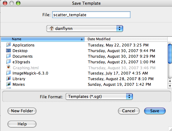 The template is a file with the extension.sgt, which you will be able to use only for SPSS chart objects.