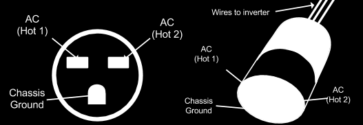 For the 240 V split phase configuration, one wire should be designated AC (Hot 1) and must be a blue wire, and another should be designated AC (Hot 2) and must be a brown wire.