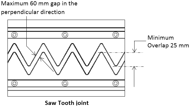 movement limit and the minimum overlap of the saw teeth on the opposite side of the joint shall be 25 mm. This is as shown in the Figure 4.10.1.4B below. Figure 4.10.1.4B Gap width of saw tooth expansion joints 4.