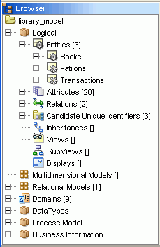 Data Modeler User Interface You can use shortcut keys to access menus and menu items: for example Alt+F for the File menu and Alt+E for the Edit menu; or Alt+H, then Alt+C for Help, then Contents.