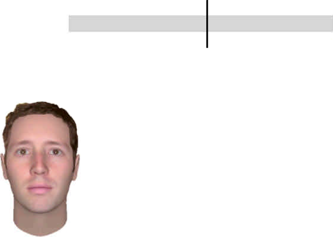 Increasing Saving Behavior Figure 4 THE POSITION OF THE SLIDER AFFECTS FACIAL EXPRESSIONS IN THE PHOTOS DISPLAYED IN STUDY 3A Please use the scale below to indicate your preferred retirement