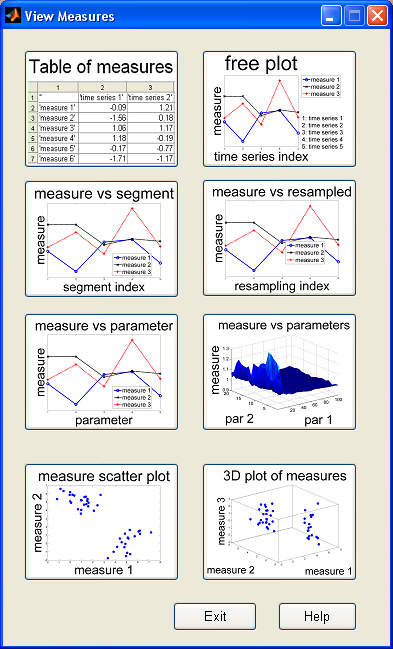 Journal of Statistical Software 15 Figure 4: Screen-shot of the GUI View Measures that opts for seven different plot types and one table.