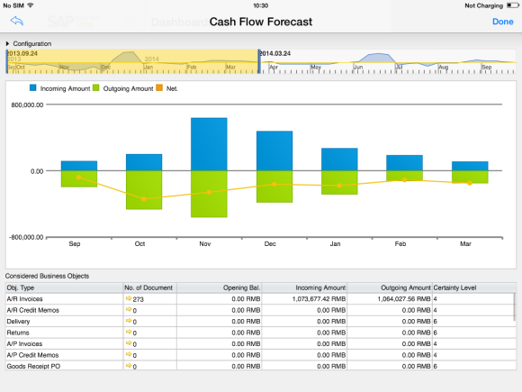 Key features Reports and dashboards Visualize real-time information