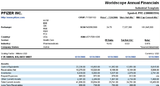 Chapter 3 Companies Analysis Mode Financials Financials provides access to reports such as: Worldscope 5-Year Balance Sheet Report Worldscope 5-Year Income Statement Worldscope Annual Ratios Report