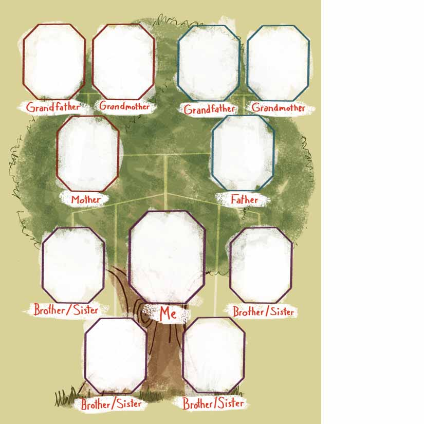 ACTIVITY 4: Draw Your Family Tree A family tree is a drawing that lists your name and the names of other people in your family. It includes older relatives and even babies.