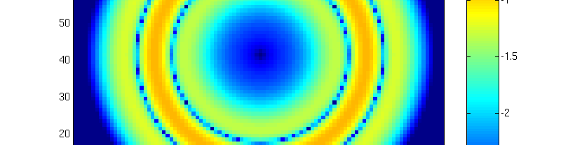 3: Display of E z field generated by
