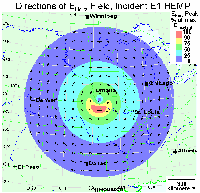 Figure 2-21. Horizontal E field direction for E1 HEMP sample. Arrows show the E field directions for the horizontal E field peak for the sample case.