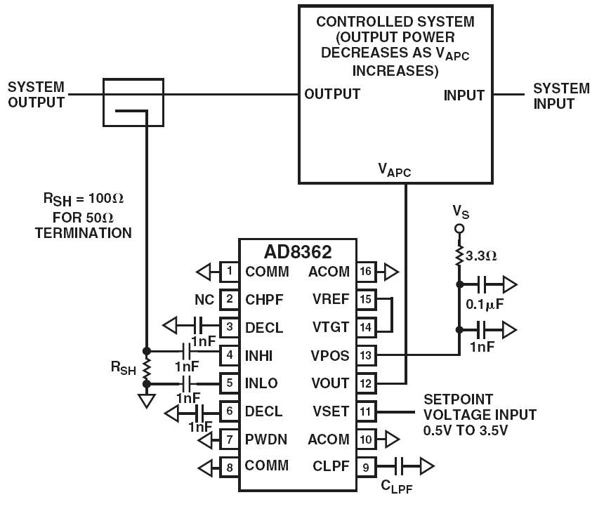 RF/IF CIRCUITS TRU-POWER DETECTORS The AD8362 can be powered down by a logic high applied to the PWDN pin, i.e., the consumption is reduced to about 1.