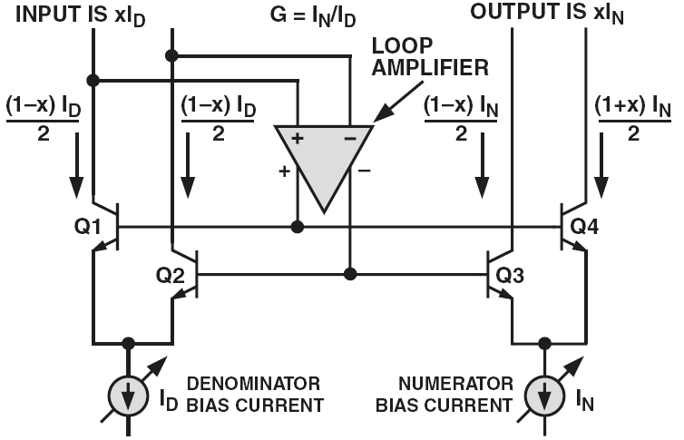 RF/IF CIRCUITS VARIABLE GAIN AMPLIFIERS SECTION 4.