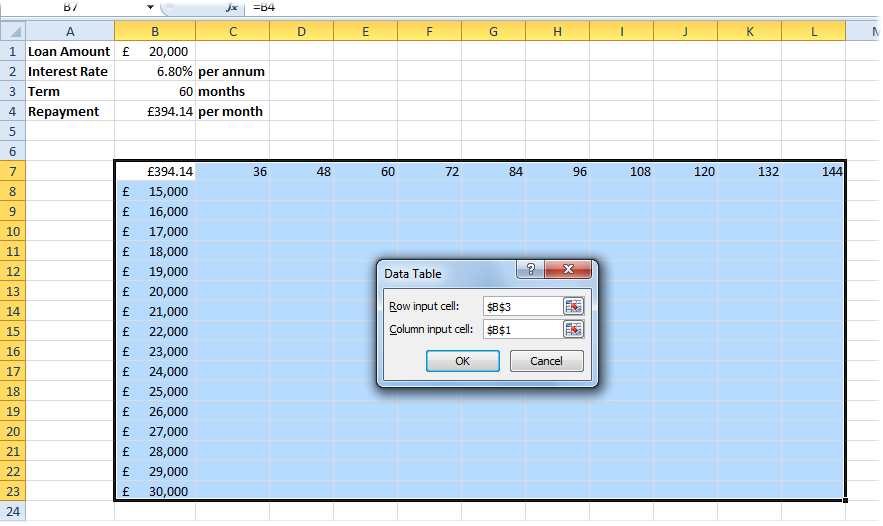 cell B8) and the row immediately to the right of the initial function (here starting in cell C7). In this example the second variable is the duration of the loan or Term in months (e.g. from 3 to 12 years expressed as 36 to 144 months).