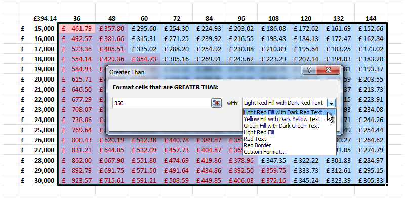 using the Manage Rules tool but if you are new to conditional formatting it is best to avoid conflicts in the first place!) Fig.8 Applying conditional formatting.