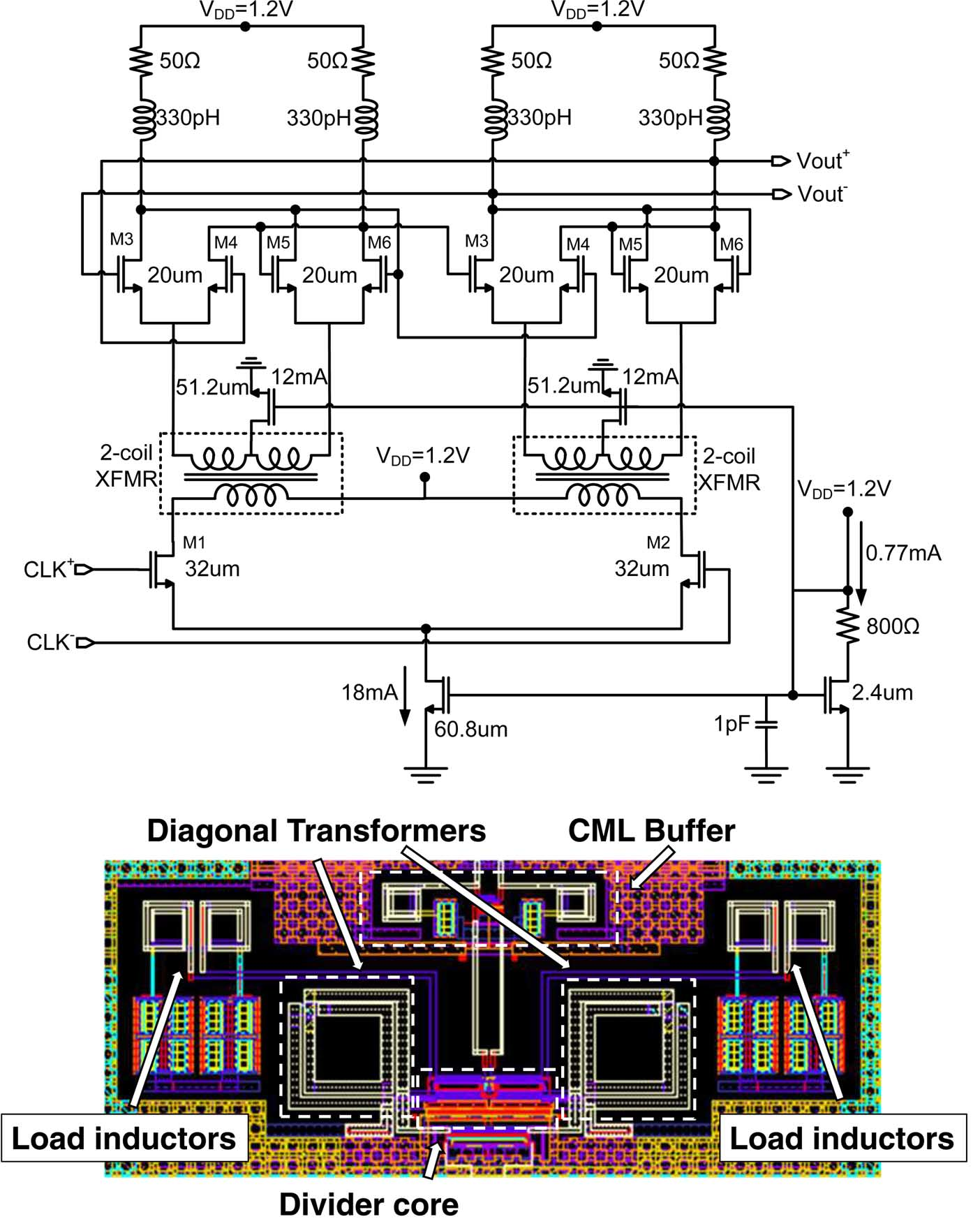 2090 IEEE JOURNAL OF SOLID-STATE CIRCUITS, VOL. 44, NO. 8, AUGUST 2009 Fig. 7. Static frequency divider schematic (top), and layout details of the divider core (bottom). D.