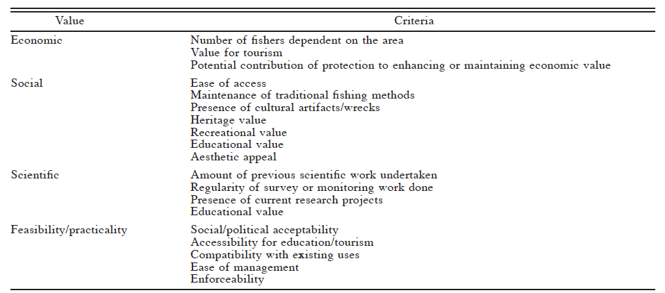 Table 6. Social and economic criteria used to select the locations of Marine Protected Areas (Roberts et al. 2003).
