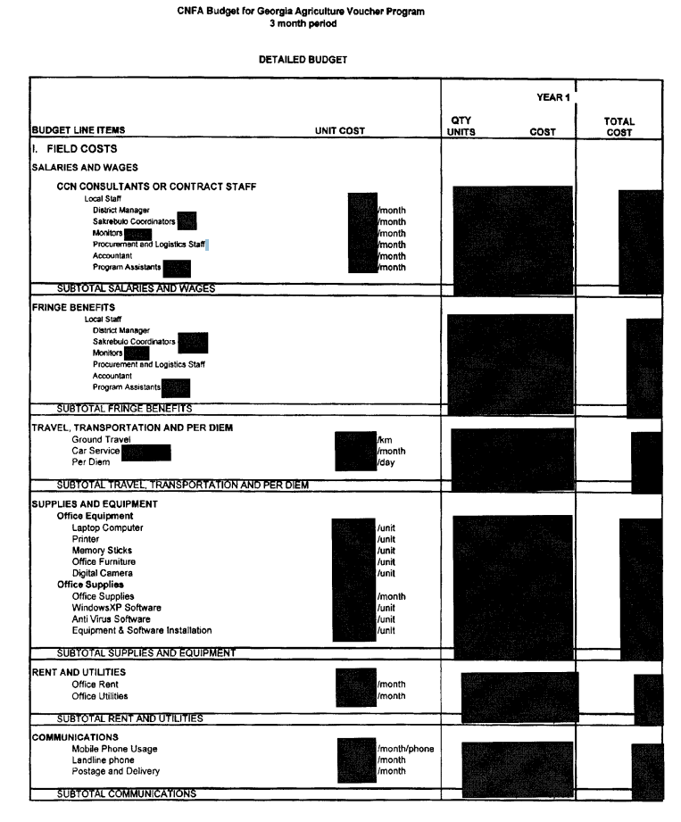 Figure 18: Response to FOIA Request for Information by Till Bruckner Source: Bruckner, Till on AidWatch, The accidental NGO and USAID transparency test, 18 August, 2010.