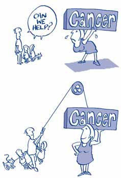 Ask for help You don t have to tackle the task of talking with your children about cancer on your own.