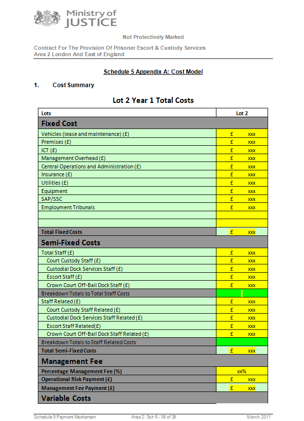Cost Details from Schedule 5 Payment Mechanism Annex for Prisoner Escort