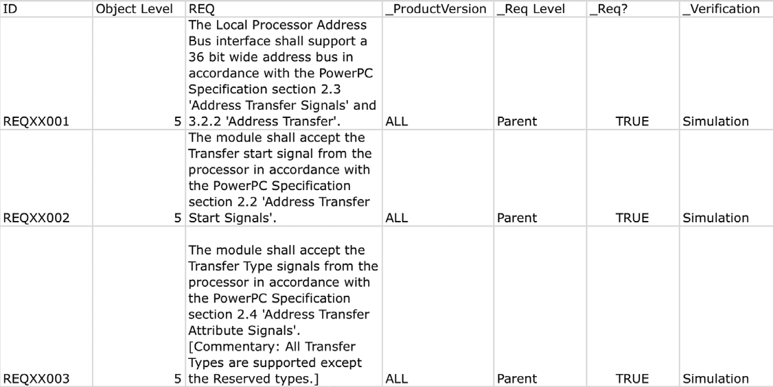 Figure 3: Requirements exported from DOORS into Excel Figure 4 shows the contents of the Excel file converted into an HVP, the format required by Synopsys VMM Planner.