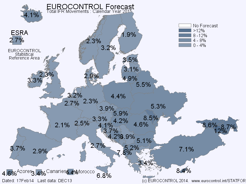 Figure 39. State forecast details for 2014. Figure 40.