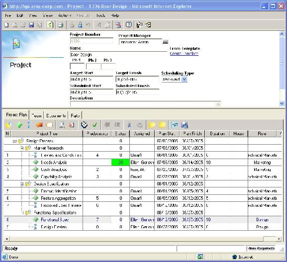 Program Management Items Activity/Milestone An Activity, or an Activity2 is a basic building block of the Project Plan.