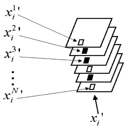 238 IEEE TRANSACTIONS ON PATTERN ANALYSIS AND MACHINE INTELLIGENCE, VOL. 28, NO. 2, FEBRUARY 2006 Fig. 2. A pixel stack is a collection of pixels drawn from the same location in each of a set of N images.