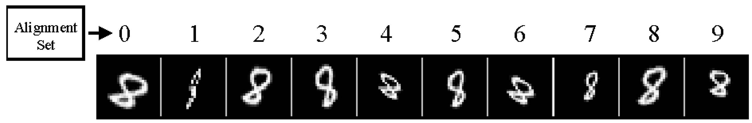 242 IEEE TRANSACTIONS ON PATTERN ANALYSIS AND MACHINE INTELLIGENCE, VOL. 28, NO. 2, FEBRUARY 2006 Fig. 6. A set of latent image estimates for an observed 8 image.