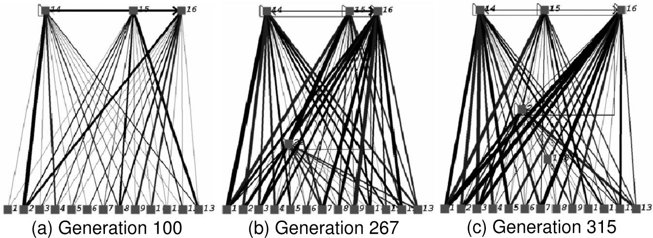 Stanley & Miikkulainen Figure 8: Complexification of a Winning Species. The best networks in the same species are depicted at landmark generations.
