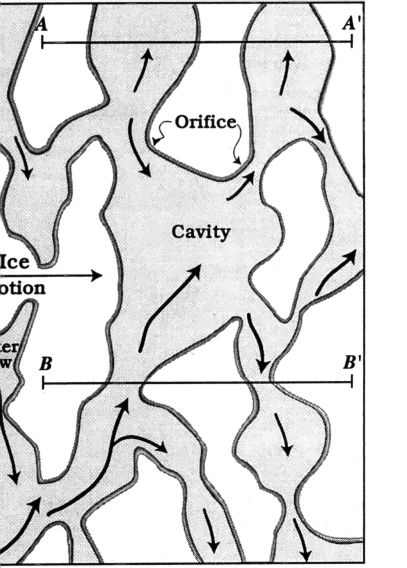 [1989] mapped small-scale geomorphic features on recently deglaciated carbonate bedrock surfaces and concluded that widespread cavitation must have occurred beneath some small alpine glaciers.