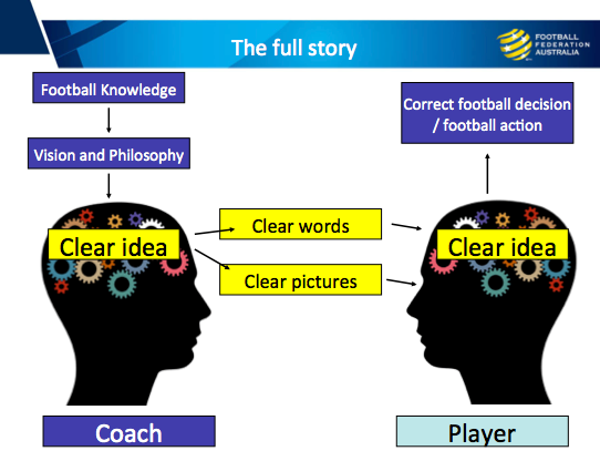 In essence, when the professional coach communicates: they have a clear message to deliver they keep the message simple they are efficient in their use of words: less is more they speak with an