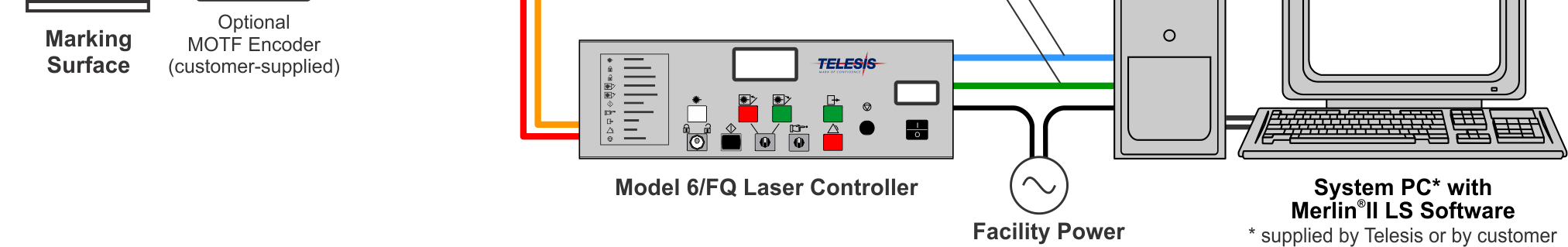 FQ30 Laser Marking System General Arrangement SYSTEM OVERVIEW The Telesis FQ30 is one laser in a family of maintenance-free, Q-switched, Ytterbium fiber lasers designed for marking applications.