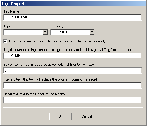 Tag properties A tag describes a condition to distinguish between incoming messages that should be treated differently!