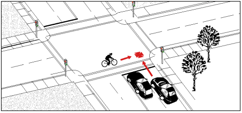 Type 19: Cyclist Caught in Intersection Frequency: 30 cases; 1.