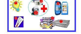 M2M Applications Two categories M2M applications Type I: general concerns Main challenge: very