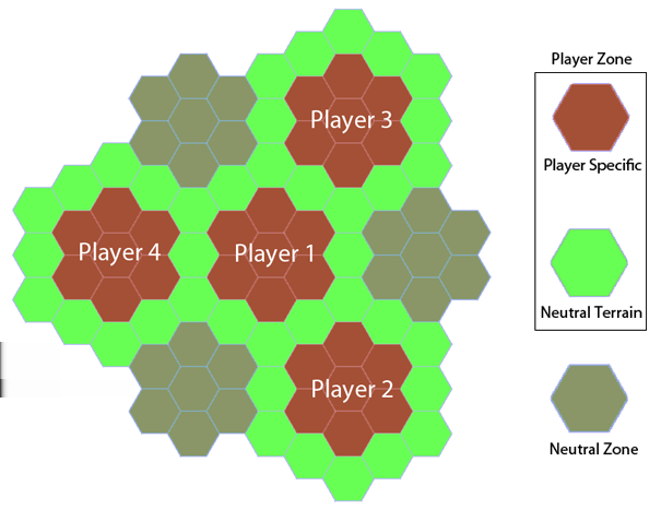 3.4. MAP GROWTH 37 Figure 3.1: Player/Neutral zones schema due to the complete random nature of map generation and to the influence the map has on player development.