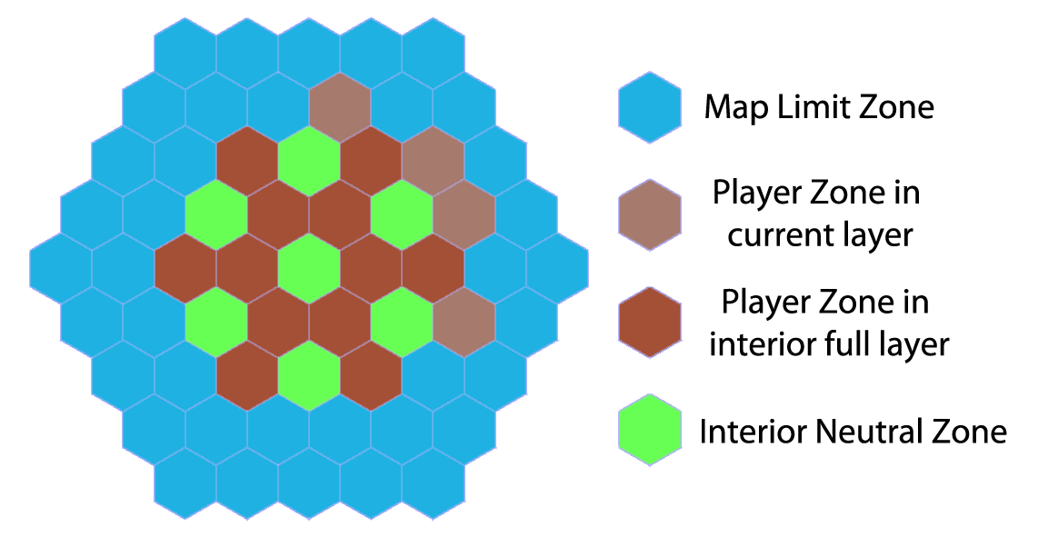 3.6. CLASSIC MULTIPLAYER CONTEXT 51 Figure 3.7: The limit zones from a map with two complete and one incomplete player layers of players. to water or we leave it unchanged.