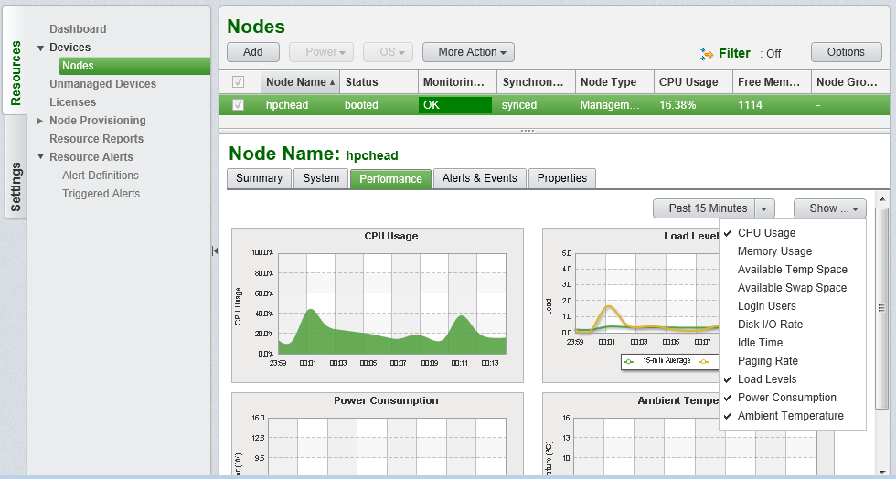 Node Monitoring & Management Node detail is monitored Management capabilities include: power cycling, firmware updates, OS reboot, reprovision, synchronize, control LED on the