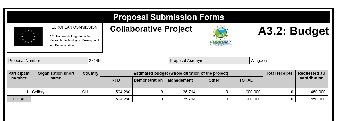 Call SP1-JTI-CS-2013-03 European Commission Research Directorates Introduction Via the Calls for Proposal, Clean Sky aims to incorporate Partners to address very specific tasks which fit into the