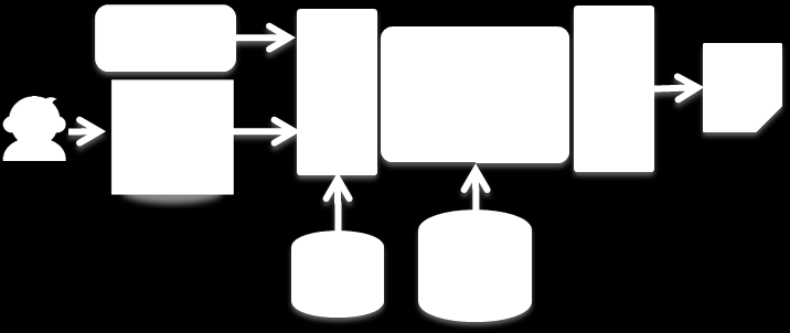 Fig. 1. MERCURY Service Discovery Architecture so that the new semantic service description language can be introduced to the system without requiring to recompile the code.