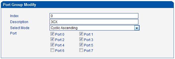 3) Configure Port parameter Here, we set All ports register used same user ID to yes then all SIP ports would register with the same SIP account.