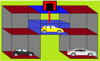 handling to be precise to handle the lift and the conveyer belts movements along with the data processing In the presented system the driver leaves the car in the parking module lift once his RFID is