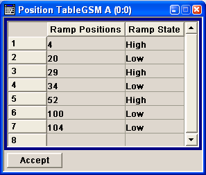 GSM/EDGE User Interface Slot Marker Definition Total List Length Displays the length of the list in bits. n.a. Preset Type Activates presetting for the ramp characteristic of the selected control signal.