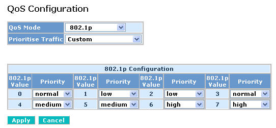 4.4.11 QoS The switch offers powerful QoS function.