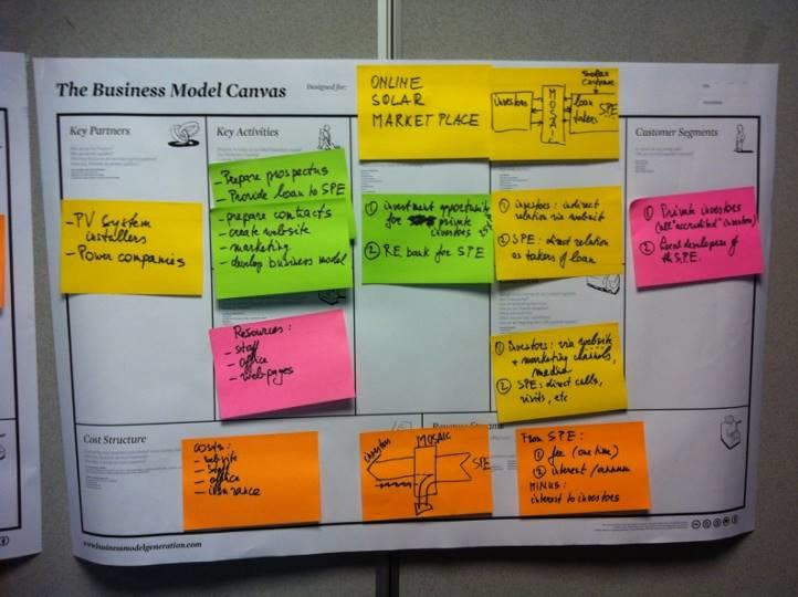 Figure 1 The Business Model Canvas (Source: Osterwalder et. al, 2010:44) The analysis of the case studies was done jointly by the Task 9 Experts during a specially designed working session.
